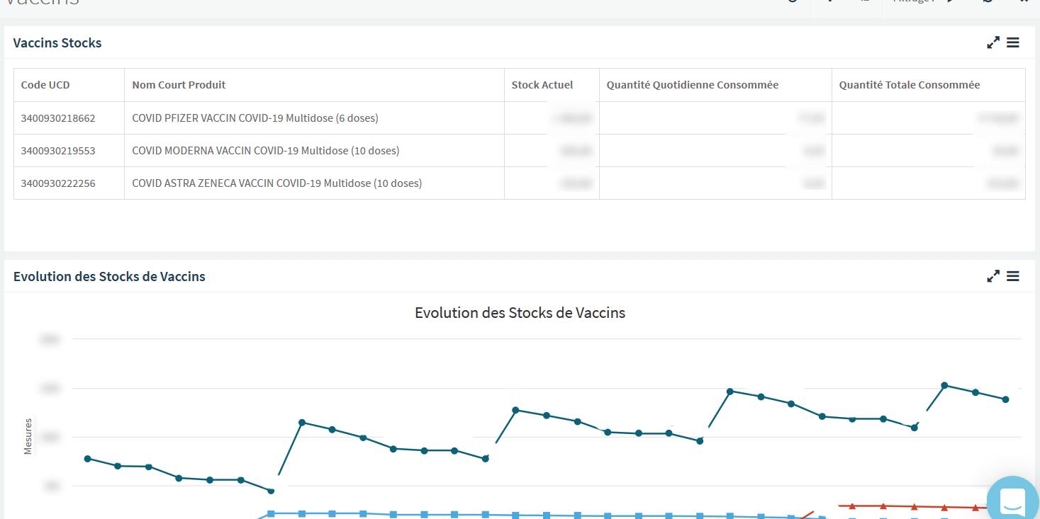 covid-vaccins